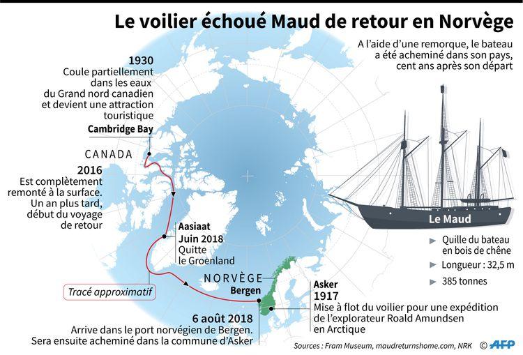 """""""Le Maud"""" de Roald Amundsen - Une blonde en Norvège"""